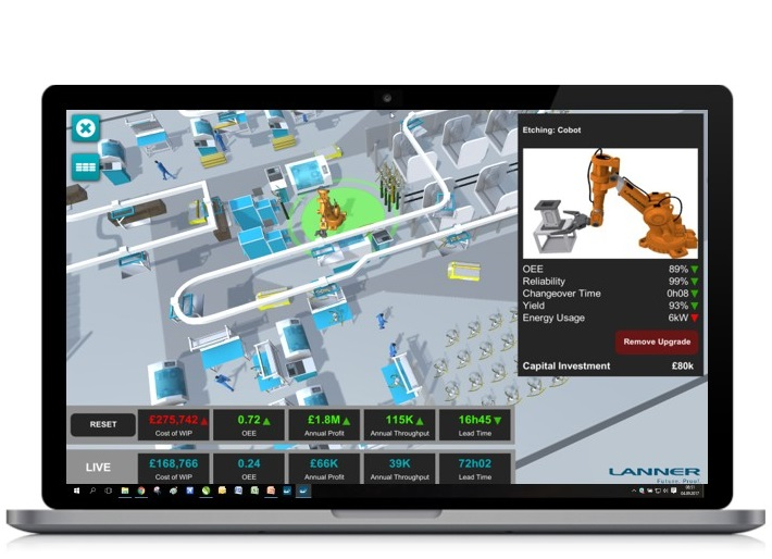 Lean Simulation  Smart Industry